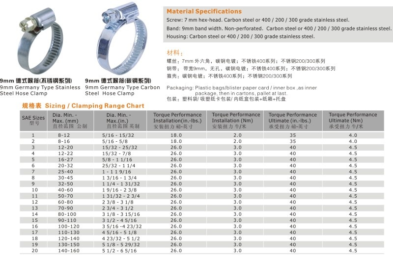 German type hose clamp pipe clip tube